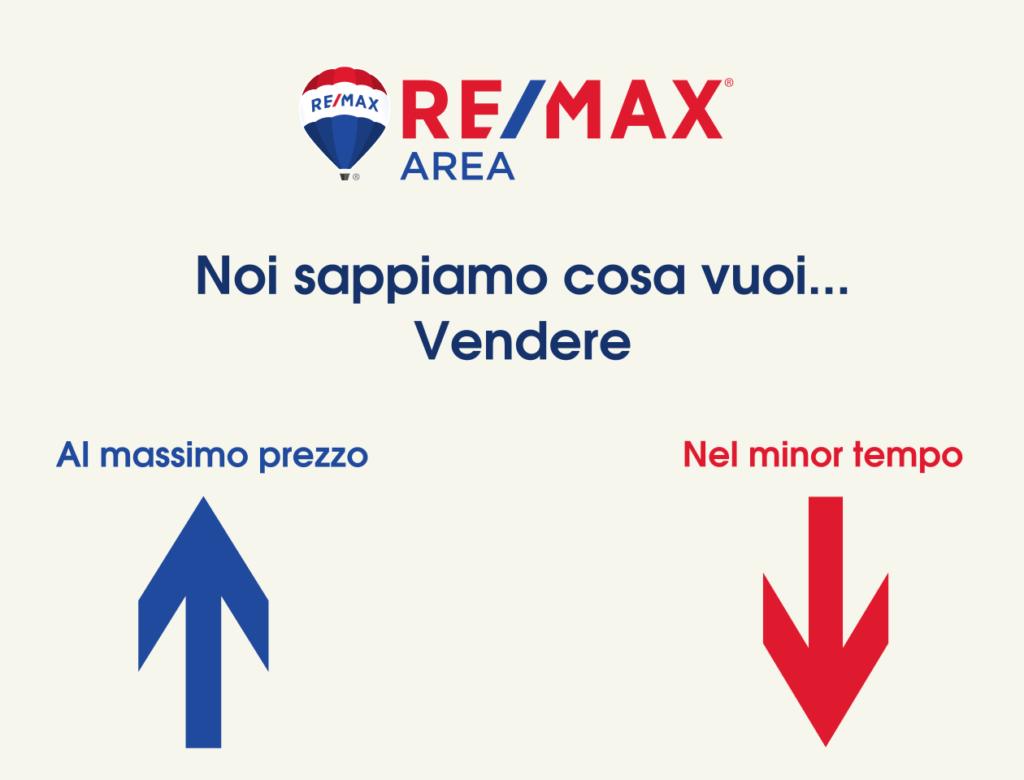 Vendi la tua casa con ReMax Area Roma